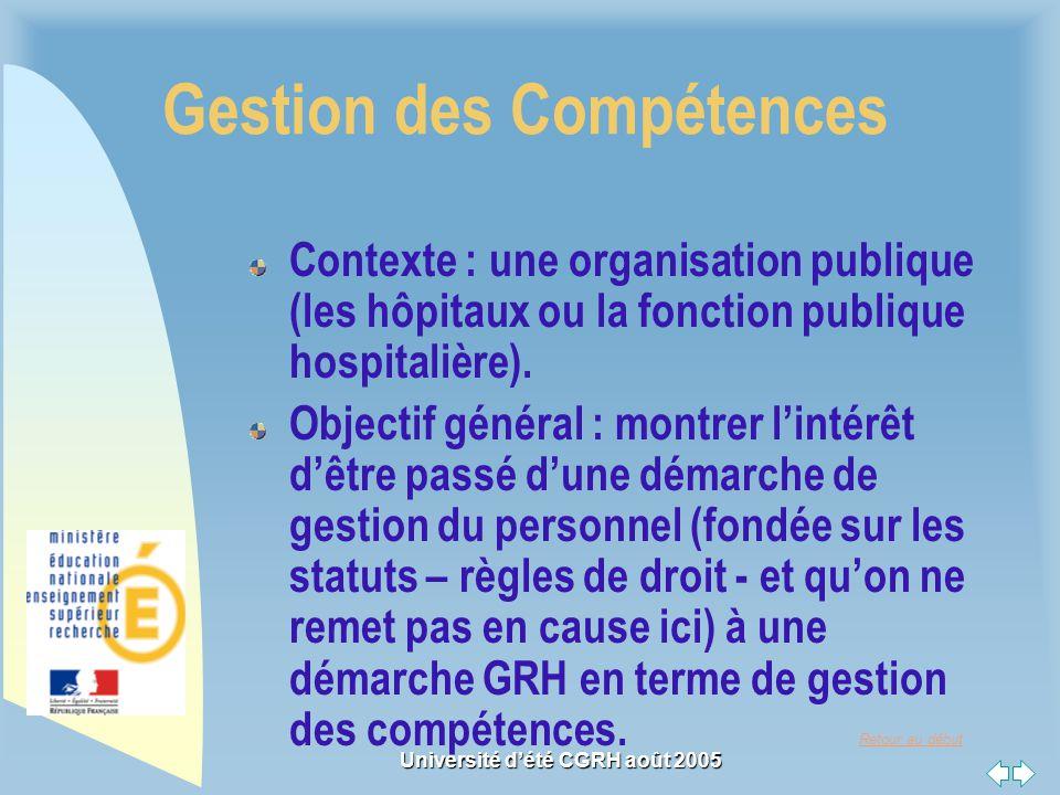 Retour au début Université dété CGRH août 2005 Gestion des Compétences Contexte : une organisation publique (les hôpitaux ou la fonction publique hospitalière).
