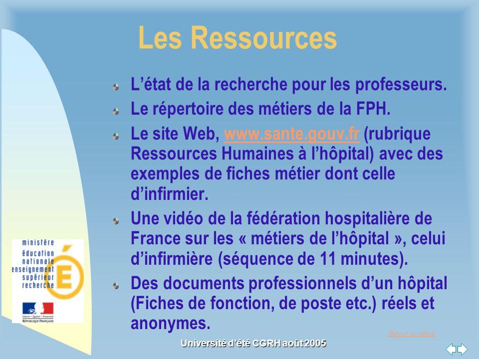 Retour au début Université dété CGRH août 2005 Les Ressources Létat de la recherche pour les professeurs.