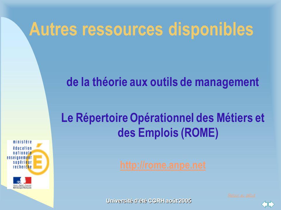Retour au début Université dété CGRH août 2005 Autres ressources disponibles de la théorie aux outils de management Le Répertoire Opérationnel des Métiers et des Emplois (ROME) http://rome.anpe.net