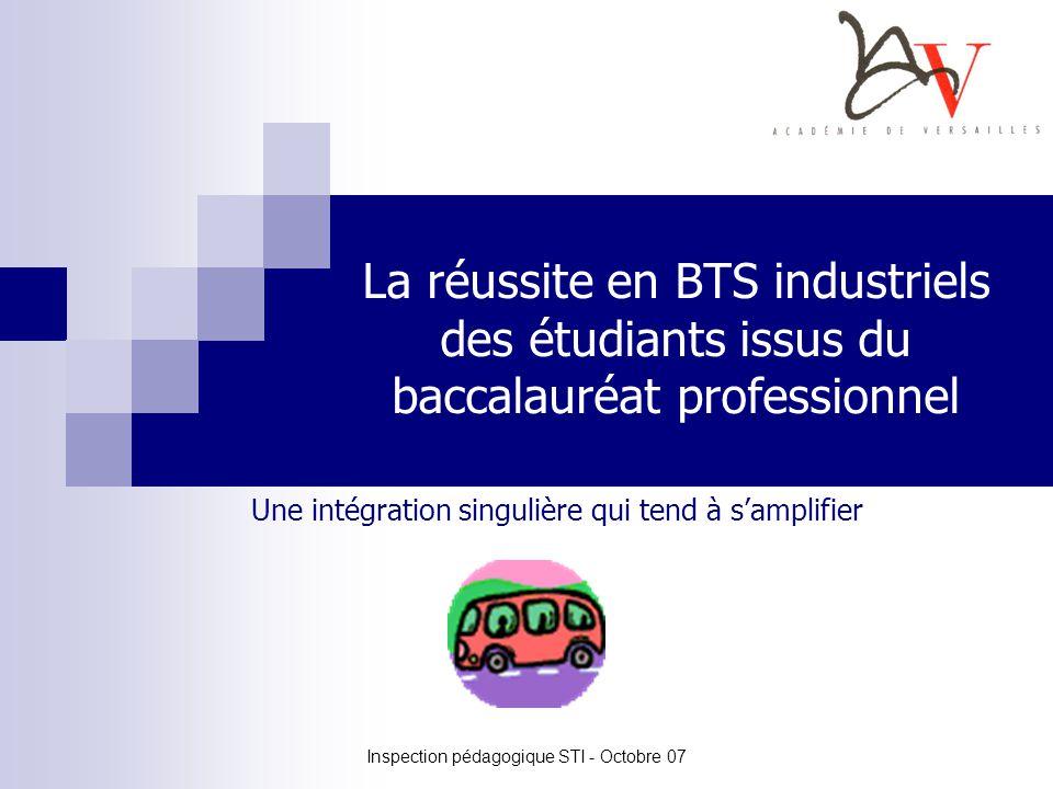 Inspection pédagogique STI - Octobre 07 La réussite en BTS industriels des étudiants issus du baccalauréat professionnel Une intégration singulière qui tend à samplifier