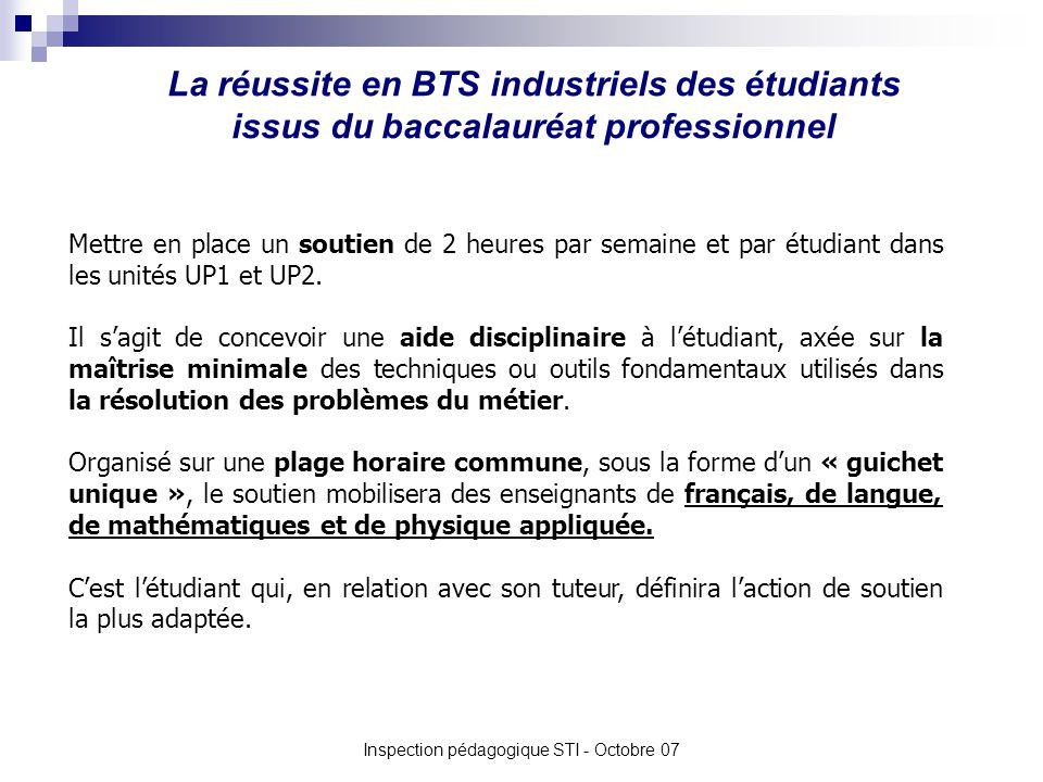 La réussite en BTS industriels des étudiants issus du baccalauréat professionnel Inspection pédagogique STI - Octobre 07 Mettre en place un soutien de 2 heures par semaine et par étudiant dans les unités UP1 et UP2.