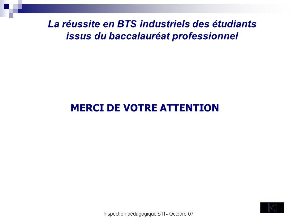 La réussite en BTS industriels des étudiants issus du baccalauréat professionnel Inspection pédagogique STI - Octobre 07 MERCI DE VOTRE ATTENTION