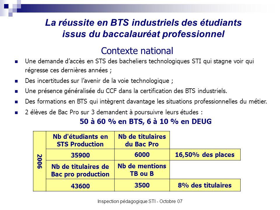 La réussite en BTS industriels des étudiants issus du baccalauréat professionnel Inspection pédagogique STI - Octobre 07 Une demande daccès en STS des