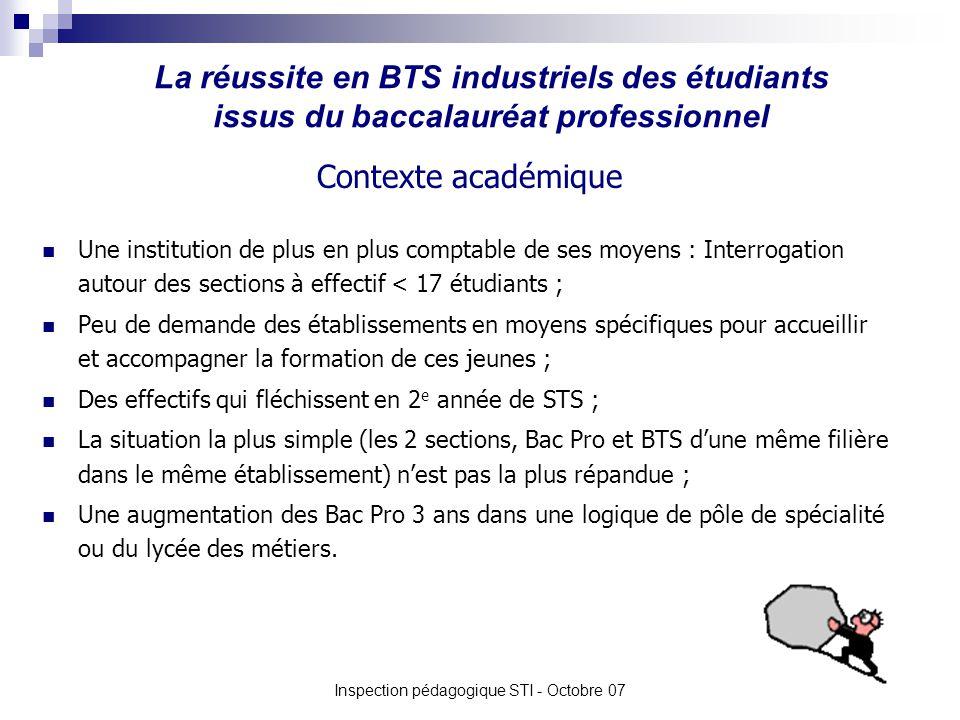 La réussite en BTS industriels des étudiants issus du baccalauréat professionnel Inspection pédagogique STI - Octobre 07 Une institution de plus en pl