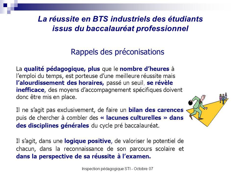 La réussite en BTS industriels des étudiants issus du baccalauréat professionnel Inspection pédagogique STI - Octobre 07 La qualité pédagogique, plus