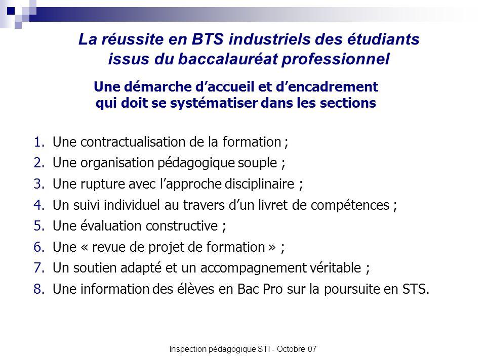 La réussite en BTS industriels des étudiants issus du baccalauréat professionnel Inspection pédagogique STI - Octobre 07 Une démarche daccueil et dencadrement qui doit se systématiser dans les sections 1.