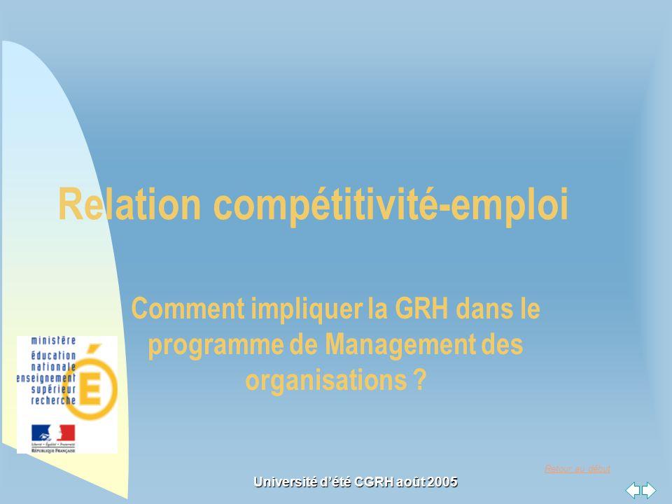 Retour au début Université dété CGRH août 2005 Relation compétitivité-emploi Comment impliquer la GRH dans le programme de Management des organisation