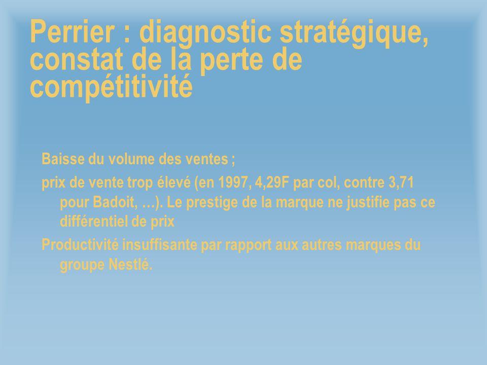 Perrier : diagnostic stratégique, constat de la perte de compétitivité Baisse du volume des ventes ; prix de vente trop élevé (en 1997, 4,29F par col,