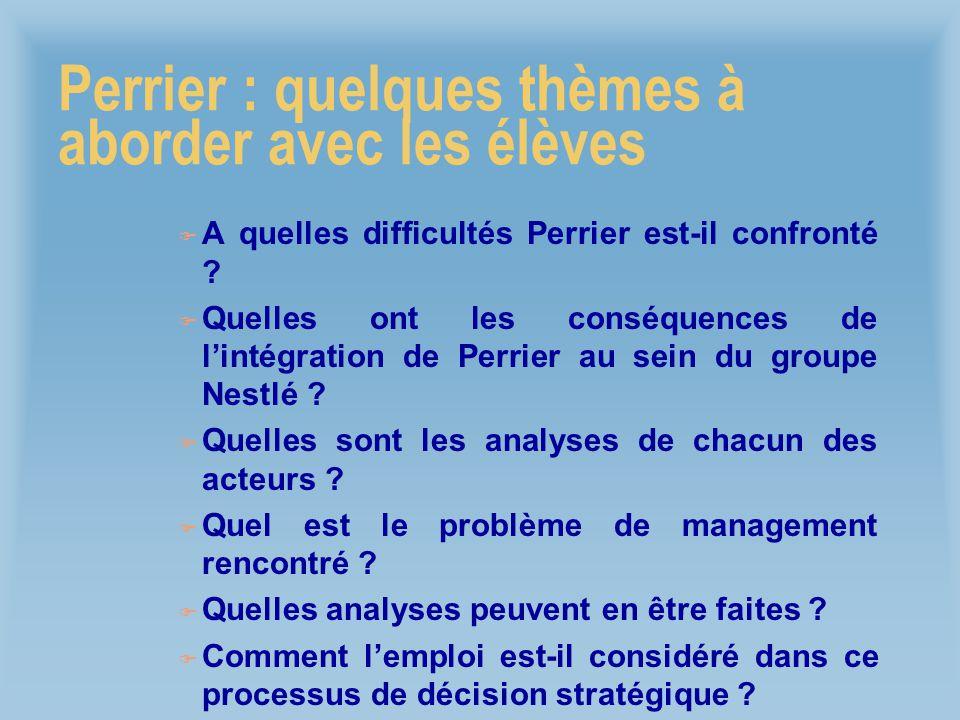 Perrier : quelques thèmes à aborder avec les élèves A quelles difficultés Perrier est-il confronté ? Quelles ont les conséquences de lintégration de P