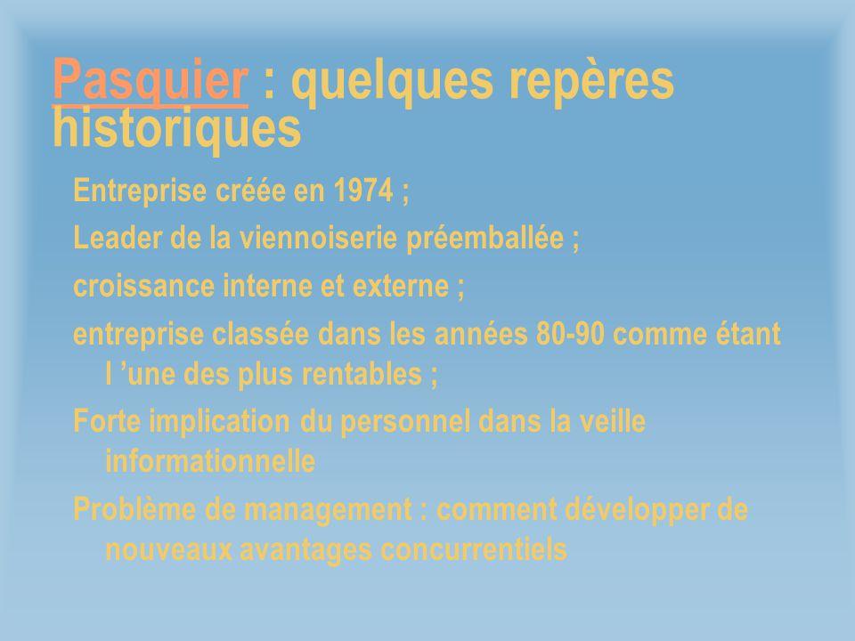 PasquierPasquier : quelques repères historiques Entreprise créée en 1974 ; Leader de la viennoiserie préemballée ; croissance interne et externe ; ent