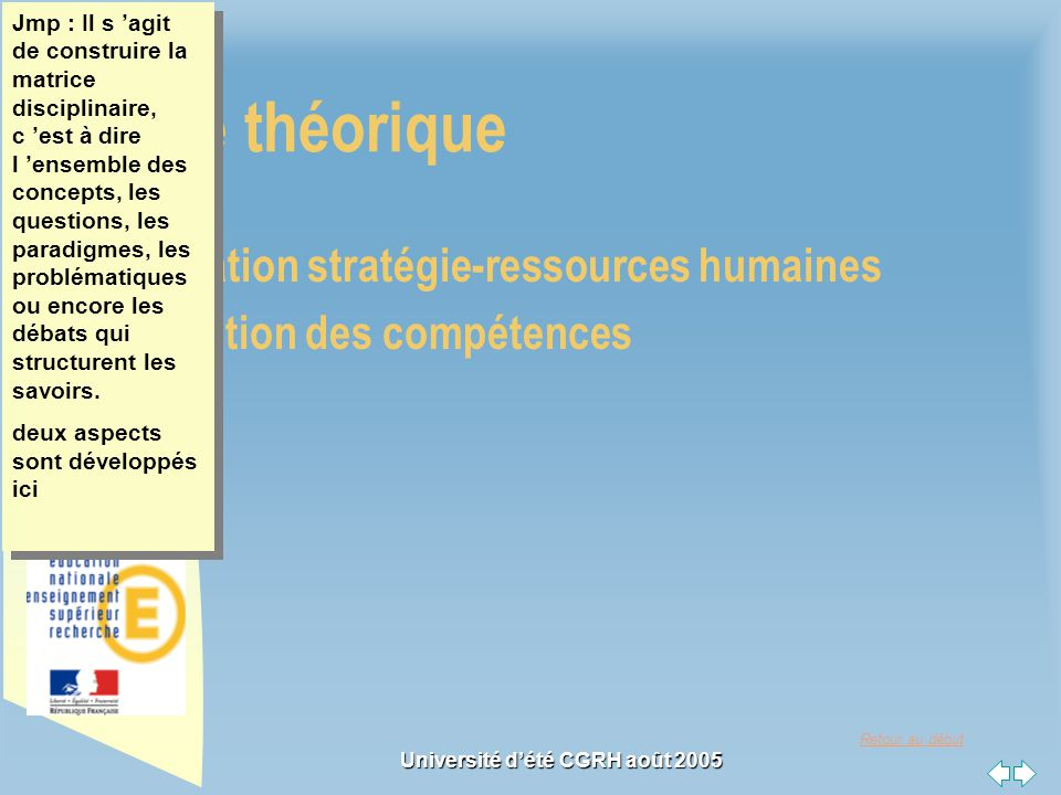Retour au début Université dété CGRH août 2005 Cadre théorique - la relation stratégie-ressources humaines - la gestion des compétences Jmp : Il s agi