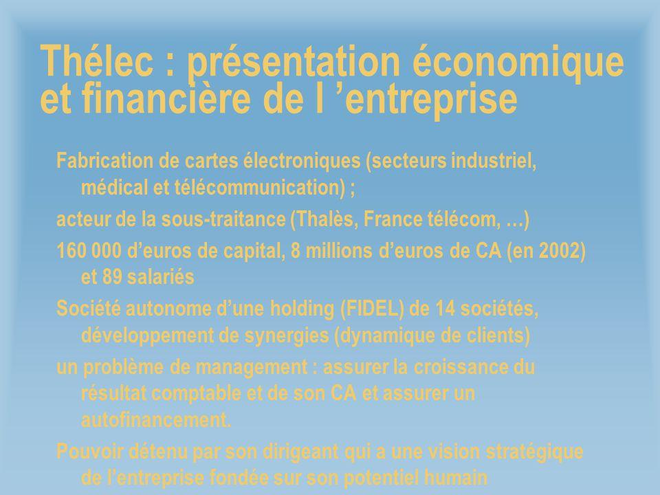 Thélec : présentation économique et financière de l entreprise Fabrication de cartes électroniques (secteurs industriel, médical et télécommunication)