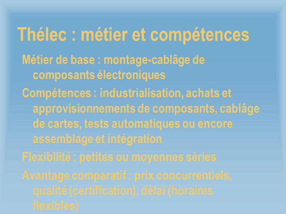 Thélec : métier et compétences Métier de base : montage-cablâge de composants électroniques Compétences : industrialisation, achats et approvisionneme