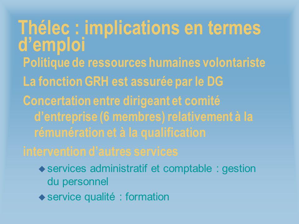 Thélec : implications en termes demploi Politique de ressources humaines volontariste La fonction GRH est assurée par le DG Concertation entre dirigea