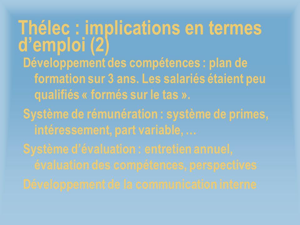 Thélec : implications en termes demploi (2) Développement des compétences : plan de formation sur 3 ans. Les salariés étaient peu qualifiés « formés s