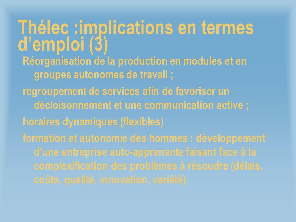 Thélec :implications en termes demploi (3) Réorganisation de la production en modules et en groupes autonomes de travail ; regroupement de services af