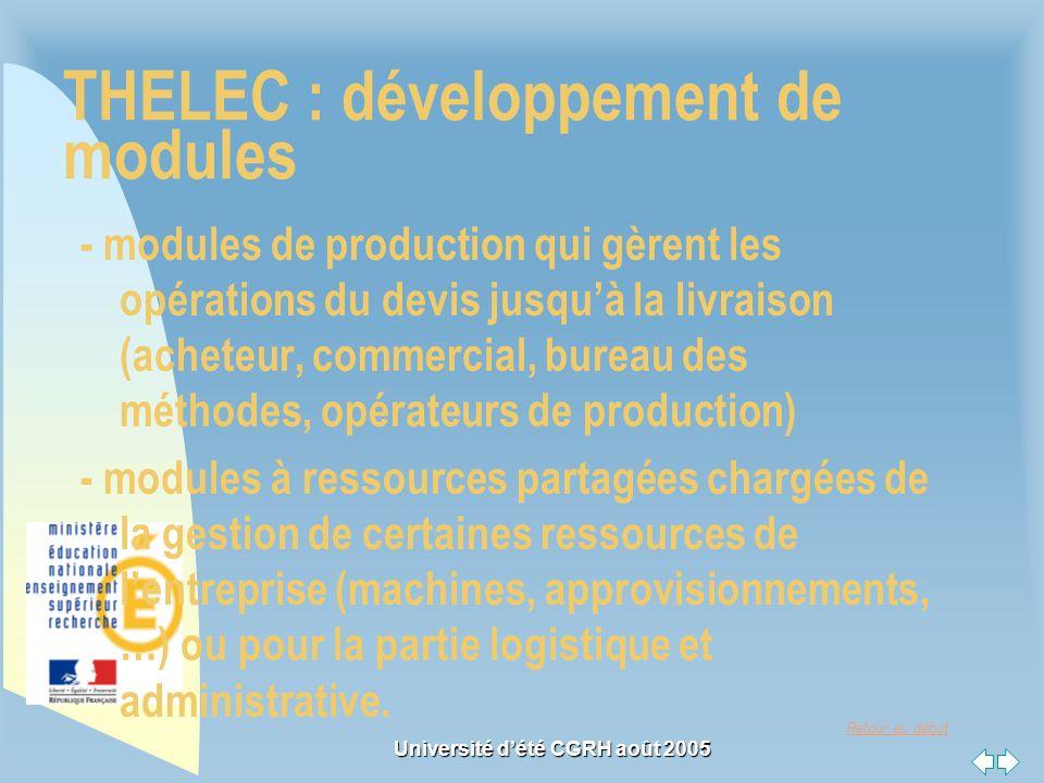 Retour au début Université dété CGRH août 2005 THELEC : développement de modules - modules de production qui gèrent les opérations du devis jusquà la