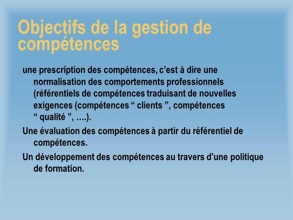 Objectifs de la gestion de compétences une prescription des compétences, cest à dire une normalisation des comportements professionnels (référentiels