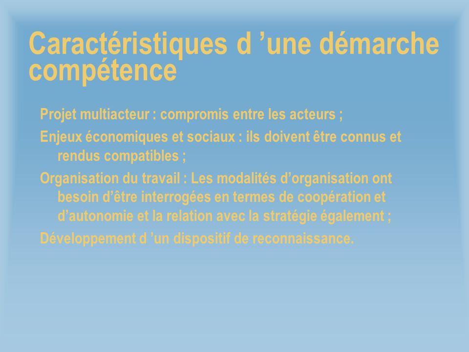 Caractéristiques d une démarche compétence Projet multiacteur : compromis entre les acteurs ; Enjeux économiques et sociaux : ils doivent être connus
