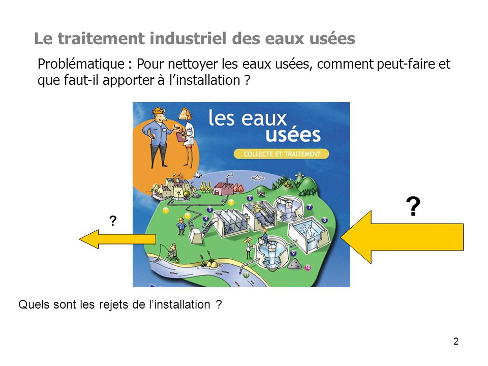 2 Le traitement industriel des eaux usées Problématique : Pour nettoyer les eaux usées, comment peut-faire et que faut-il apporter à linstallation ? ?