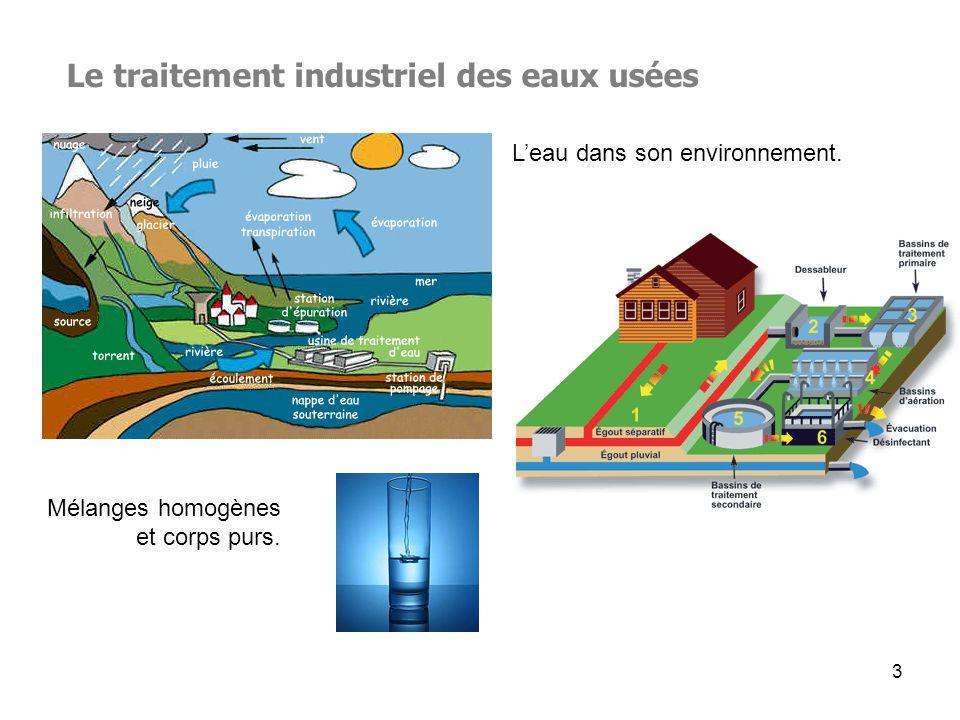 3 Le traitement industriel des eaux usées Leau dans son environnement. Mélanges homogènes et corps purs.