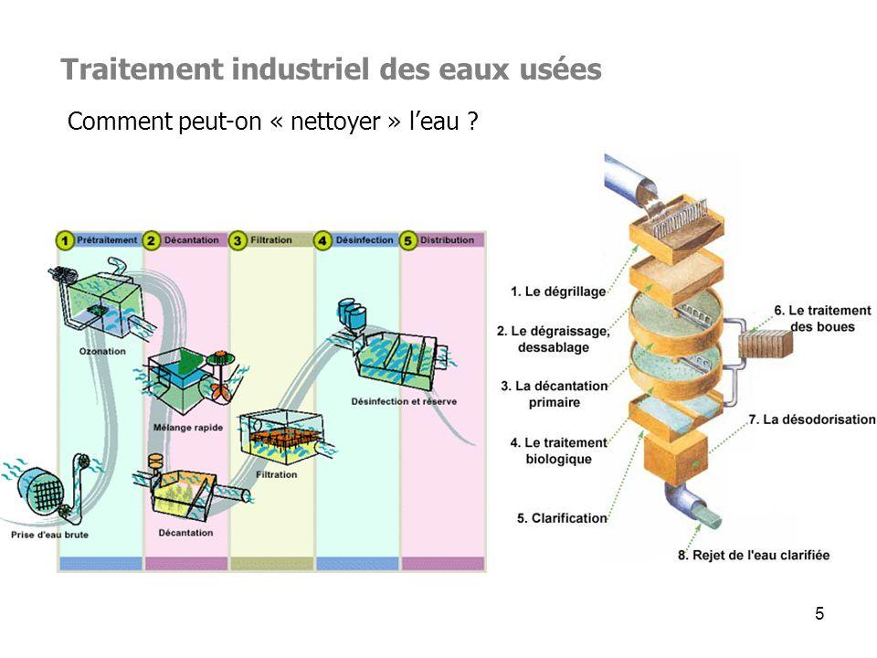 6 Traitement industriel des eaux usées Que se passe-t-il lors du traitement biologique de leau .