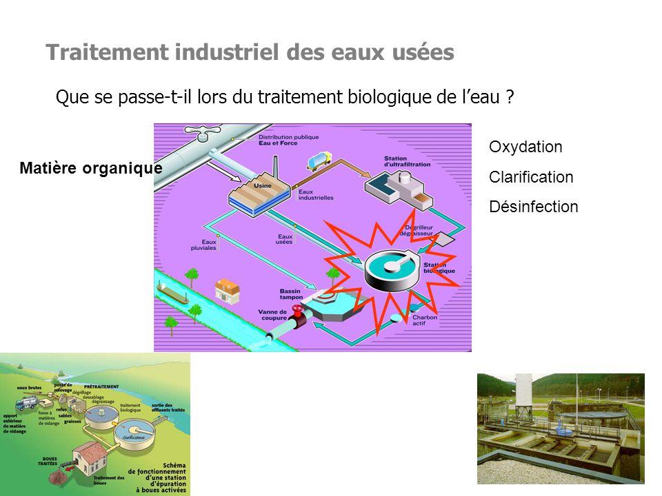 6 Traitement industriel des eaux usées Que se passe-t-il lors du traitement biologique de leau ? Oxydation Clarification Désinfection Matière organiqu