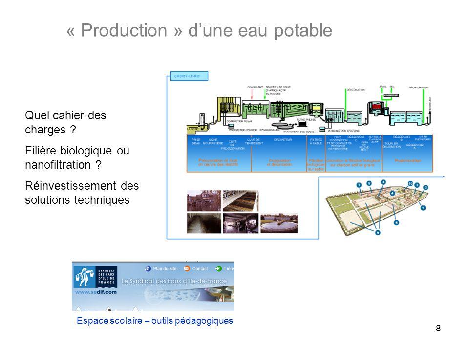 8 « Production » dune eau potable Quel cahier des charges ? Filière biologique ou nanofiltration ? Réinvestissement des solutions techniques Espace sc