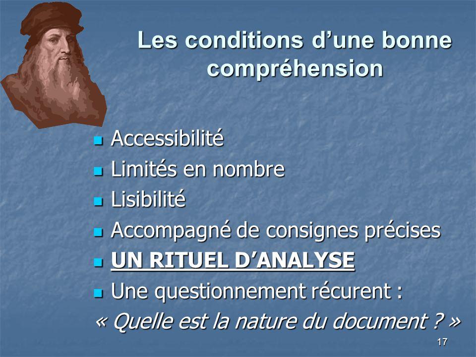 17 Les conditions dune bonne compréhension Accessibilité Accessibilité Limités en nombre Limités en nombre Lisibilité Lisibilité Accompagné de consign