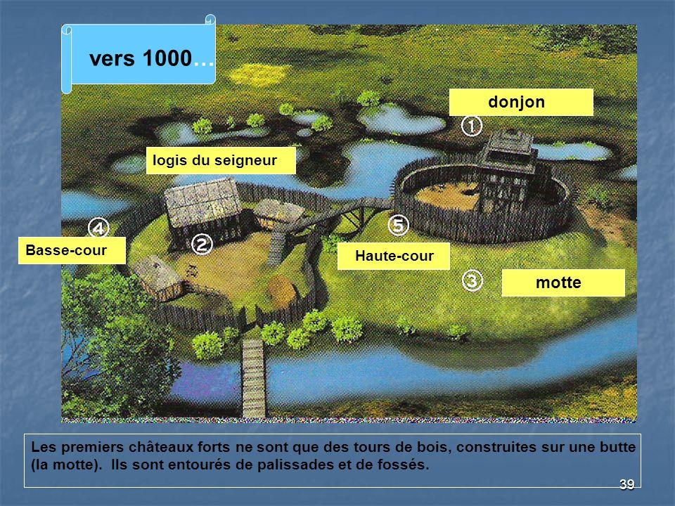 39 donjon motte Haute-cour logis du seigneur Basse-cour vers 1000… Les premiers châteaux forts ne sont que des tours de bois, construites sur une butt