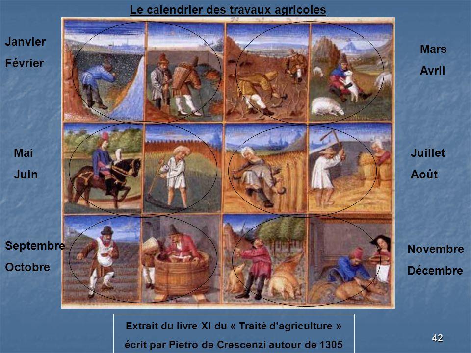 42 Extrait du livre XI du « Traité dagriculture » écrit par Pietro de Crescenzi autour de 1305 Le calendrier des travaux agricoles Janvier Février Mar