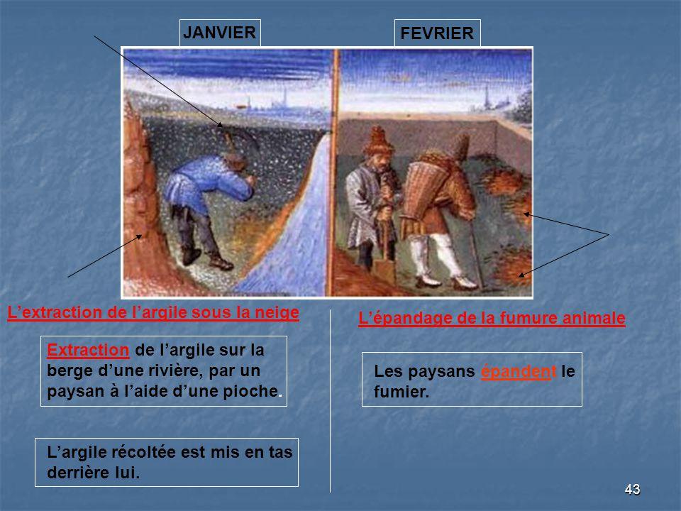 43 JANVIER FEVRIER Extraction de largile sur la berge dune rivière, par un paysan à laide dune pioche. Largile récoltée est mis en tas derrière lui. L