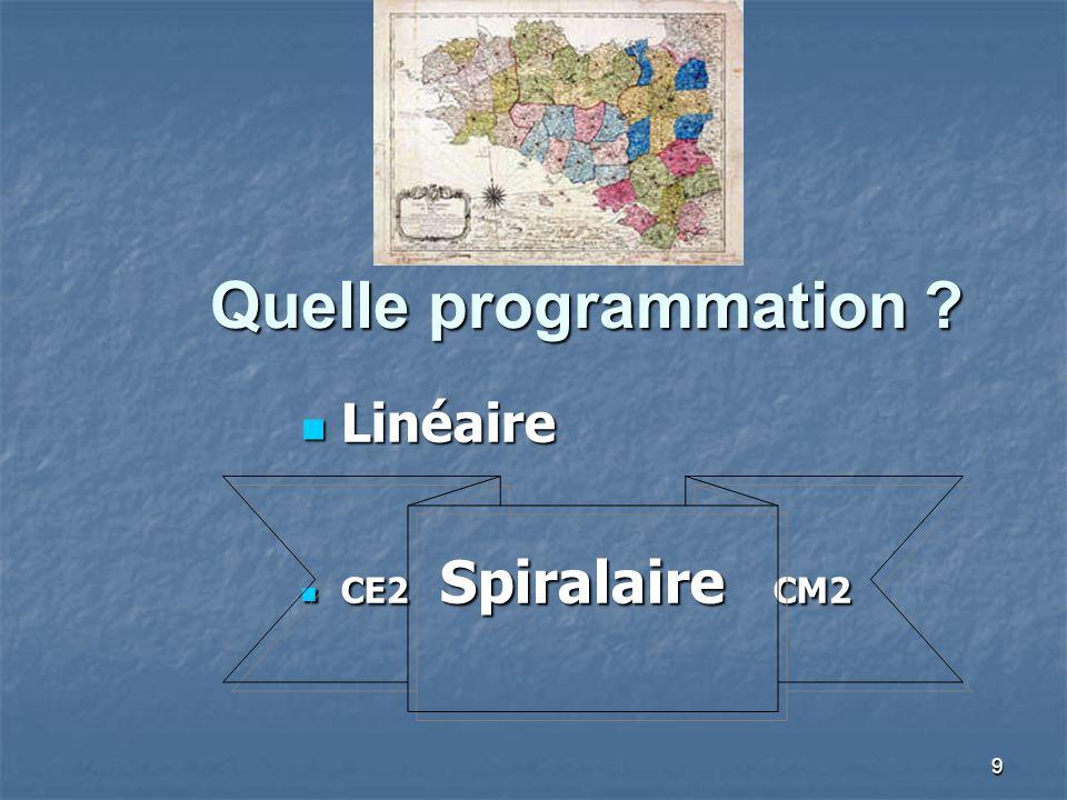 9 Quelle programmation ? Linéaire Linéaire CE2 Spiralaire CM2 CE2 Spiralaire CM2