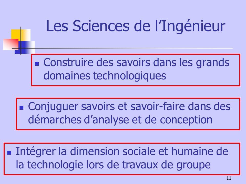 11 Les Sciences de lIngénieur Construire des savoirs dans les grands domaines technologiques Conjuguer savoirs et savoir-faire dans des démarches dana