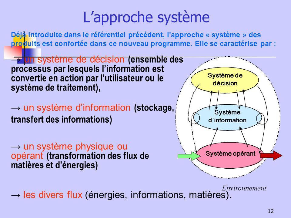 12 Lapproche système Déjà introduite dans le référentiel précédent, l'approche « système » des produits est confortée dans ce nouveau programme. Elle