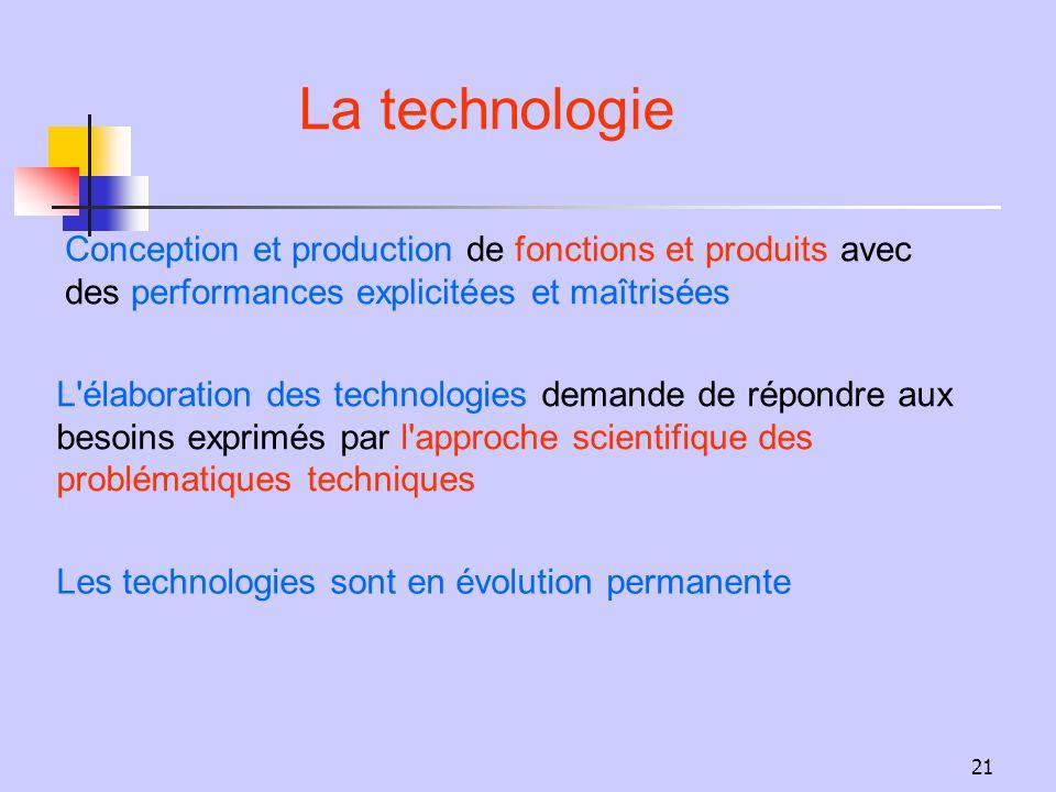 21 La technologie Conception et production de fonctions et produits avec des performances explicitées et maîtrisées Les technologies sont en évolution