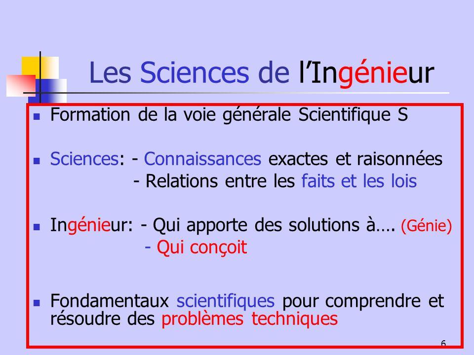 6 Les Sciences de lIngénieur Formation de la voie générale Scientifique S Sciences: - Connaissances exactes et raisonnées - Relations entre les faits