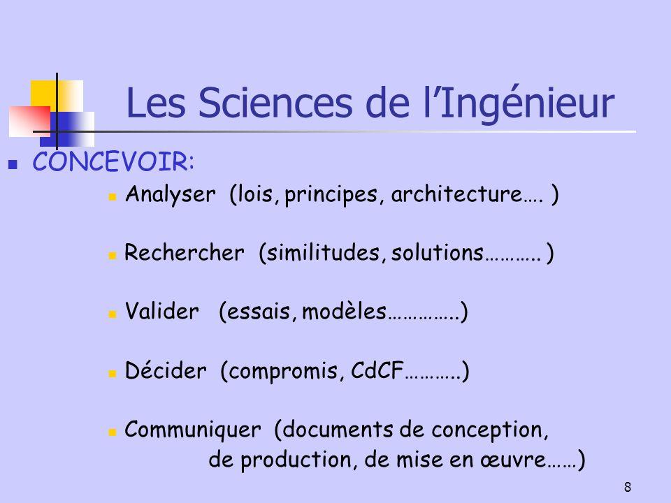 8 Les Sciences de lIngénieur CONCEVOIR: Analyser (lois, principes, architecture…. ) Rechercher (similitudes, solutions……….. ) Valider (essais, modèles