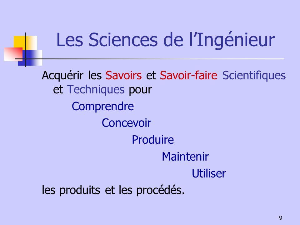 9 Les Sciences de lIngénieur Acquérir les Savoirs et Savoir-faire Scientifiques et Techniques pour Comprendre Concevoir Produire Maintenir Utiliser le