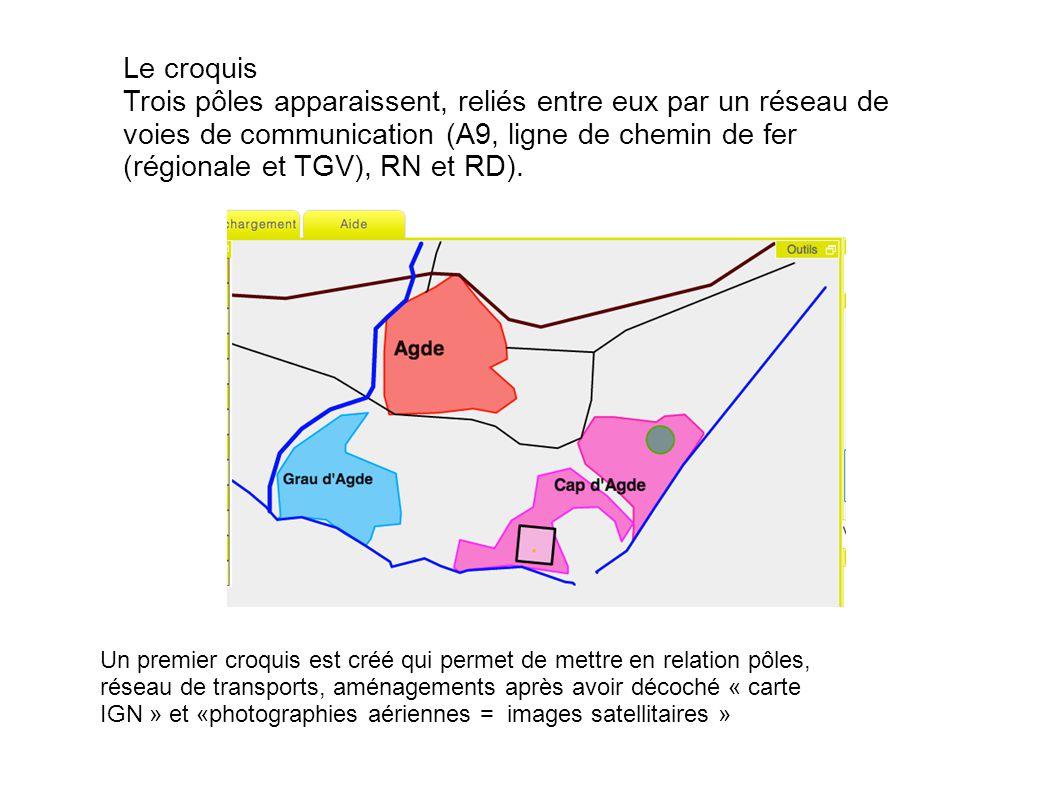Le croquis Trois pôles apparaissent, reliés entre eux par un réseau de voies de communication (A9, ligne de chemin de fer (régionale et TGV), RN et RD).