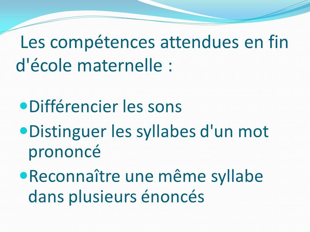 Les compétences attendues en fin d école maternelle : Différencier les sons Distinguer les syllabes d un mot prononcé Reconnaître une même syllabe dans plusieurs énoncés