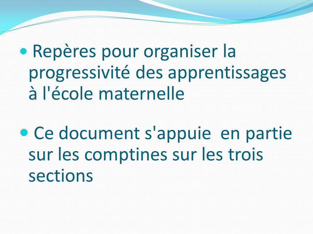 Repères pour organiser la progressivité des apprentissages à l école maternelle Ce document s appuie en partie sur les comptines sur les trois sections
