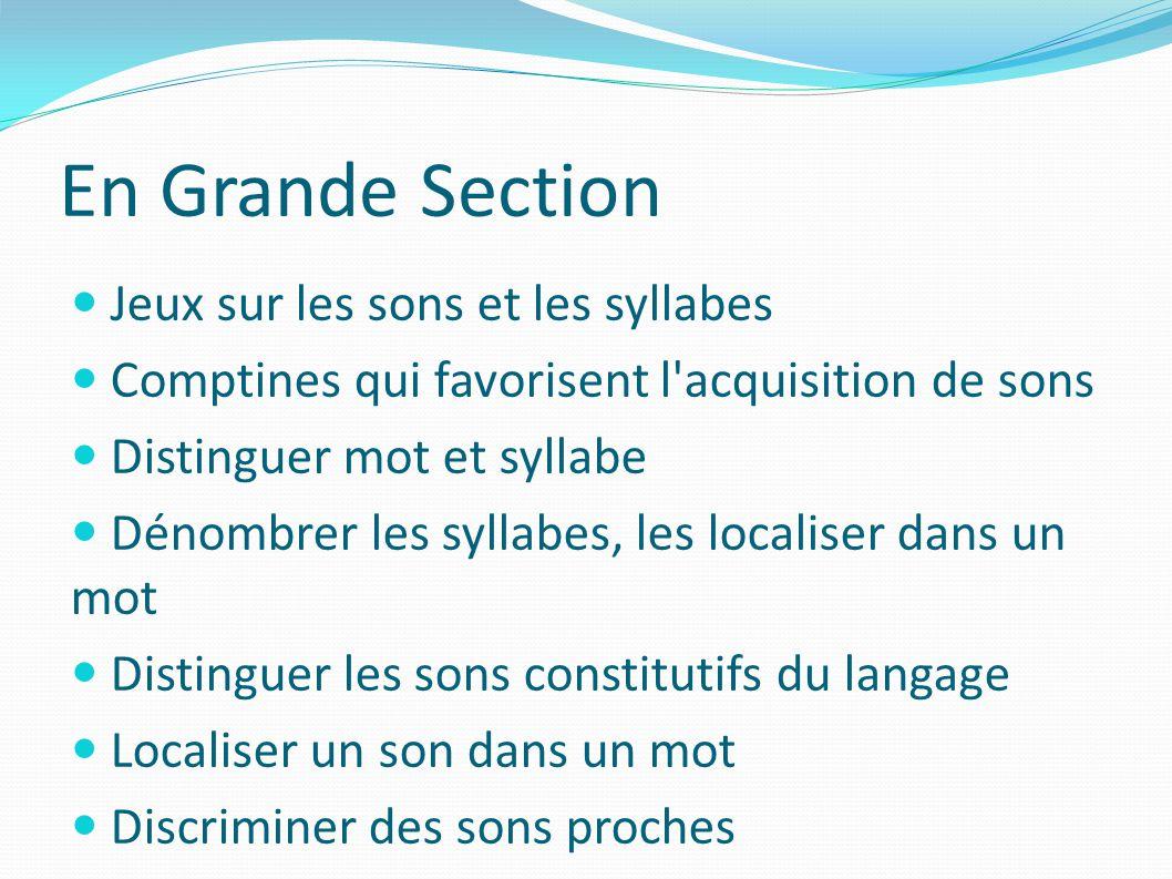 En Grande Section Jeux sur les sons et les syllabes Comptines qui favorisent l acquisition de sons Distinguer mot et syllabe Dénombrer les syllabes, les localiser dans un mot Distinguer les sons constitutifs du langage Localiser un son dans un mot Discriminer des sons proches