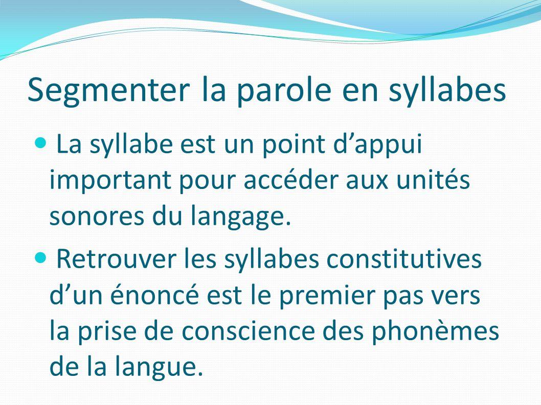 Segmenter la parole en syllabes La syllabe est un point dappui important pour accéder aux unités sonores du langage.