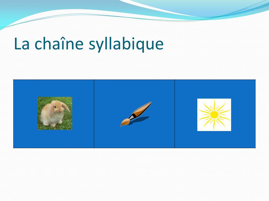 La chaîne syllabique