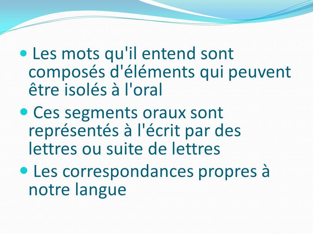 Les mots qu il entend sont composés d éléments qui peuvent être isolés à l oral Ces segments oraux sont représentés à l écrit par des lettres ou suite de lettres Les correspondances propres à notre langue