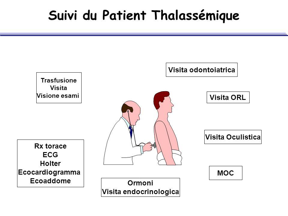Suivi du Patient Thalassémique Trasfusione Visita Visione esamii Rx torace ECG Holter Ecocardiogramma Ecoaddome Ormoni Visita endocrinologica MOC Visi
