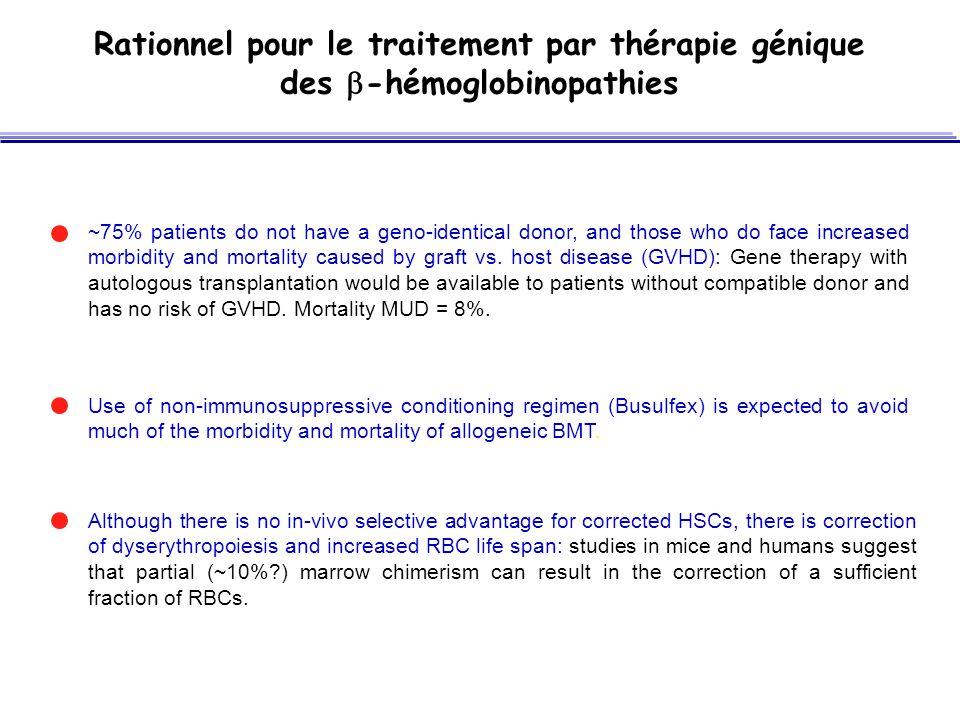 Rationnel pour le traitement par thérapie génique des -hémoglobinopathies Although there is no in-vivo selective advantage for corrected HSCs, there i