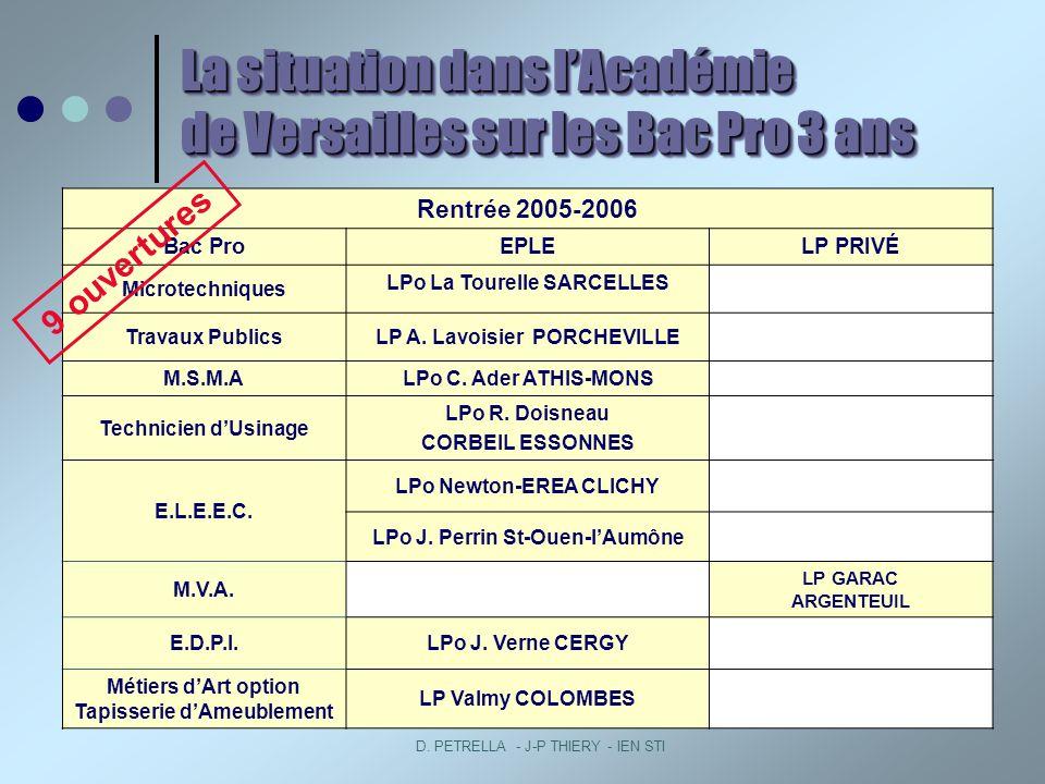 D. PETRELLA - J-P THIERY - IEN STI Rentrée 2005-2006 Bac ProEPLELP PRIVÉ Microtechniques LPo La Tourelle SARCELLES Travaux PublicsLP A. Lavoisier PORC