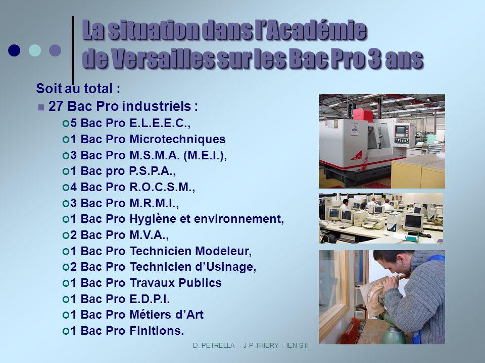 D. PETRELLA - J-P THIERY - IEN STI Soit au total : 27 Bac Pro industriels : 5 Bac Pro E.L.E.E.C., 1 Bac Pro Microtechniques 3 Bac Pro M.S.M.A. (M.E.I.